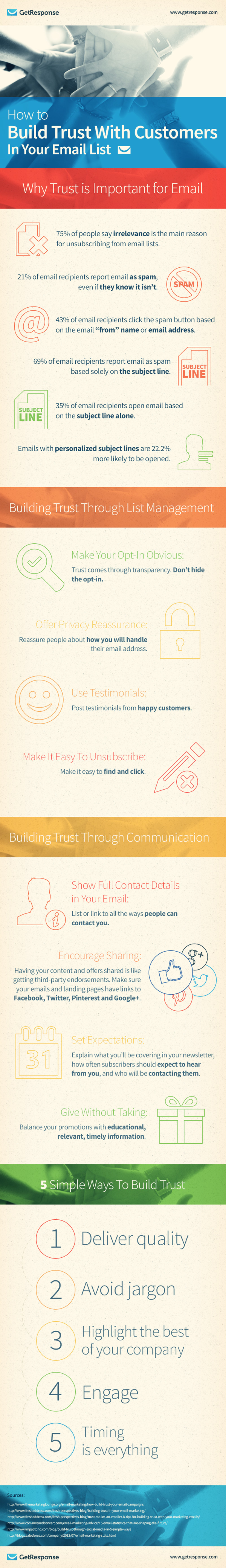 Infographic - How To Build Trust With Customers In Your Email List